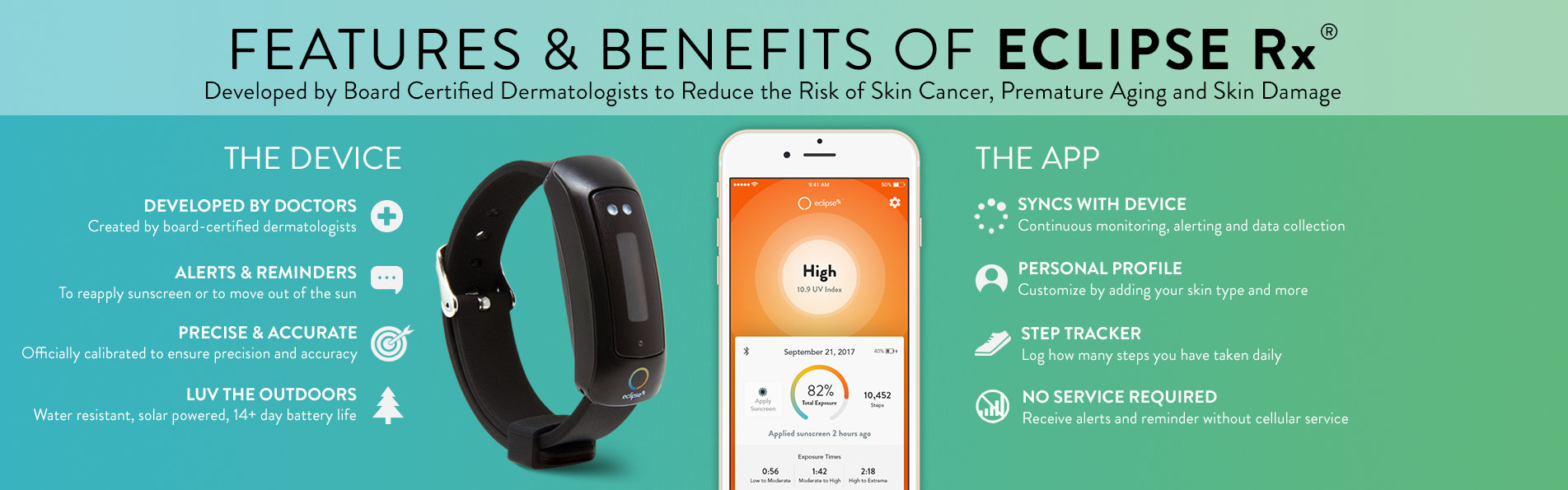 Sun Protection - The Features and Benefits of Eclipse Rx Sun Monitoring Device and Mobile App